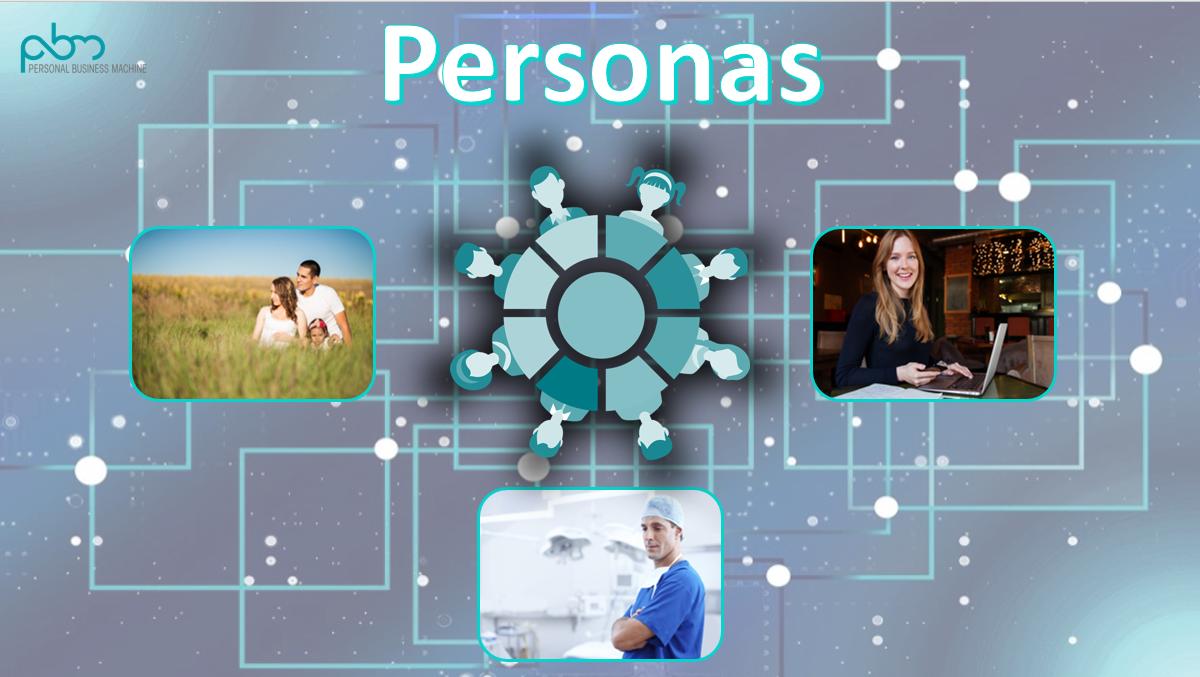 Was sind eigentlich Personas?